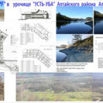 Пансионат Адару на реке Катунь